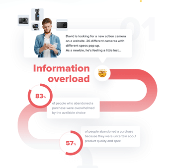 How can brands save the sale - infographic, preview thumbnail