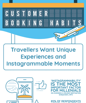 Customer Booking Habits Infographic Thumbnail Image