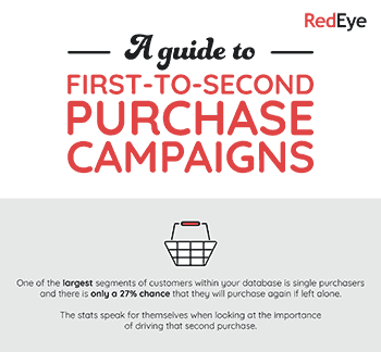 Infographic preview - first-to-second purcahse campaigns