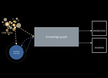 Knowledge Graph Diagram