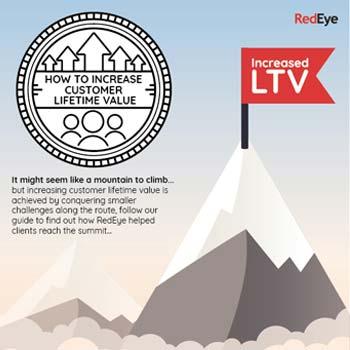 Redeye CLTV infographic