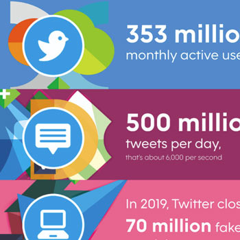 Twitter stats infographic thumbnail
