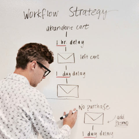 Person at whiteboard designing email automation workflow